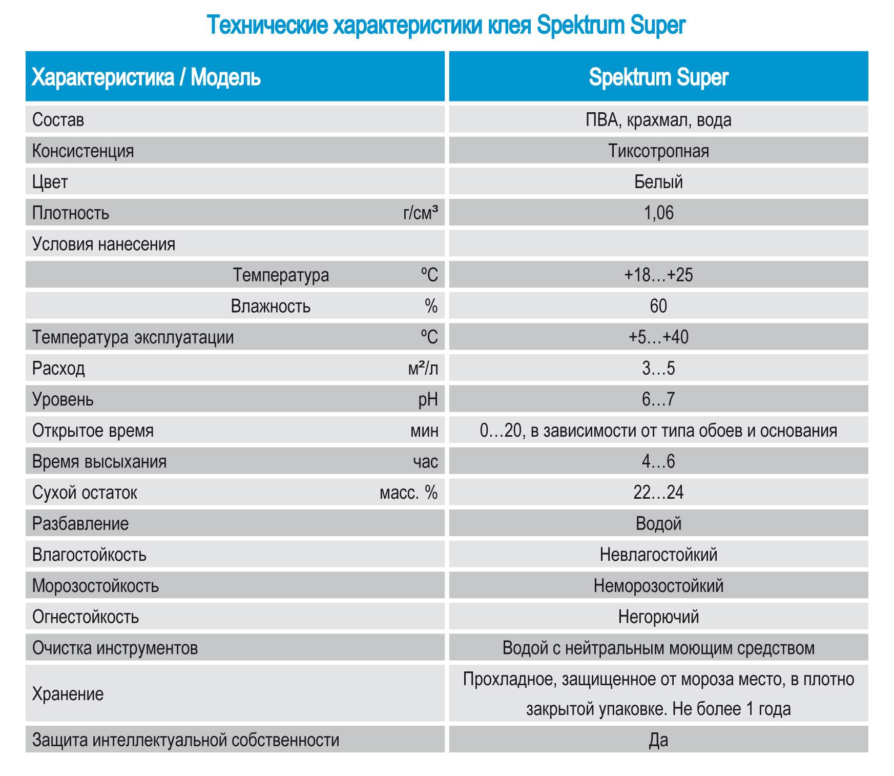 Klej dlya steklooboev, tjazhelykh oboev Spektrum Super, Tekhnicheskije kharakteristiki, parametry