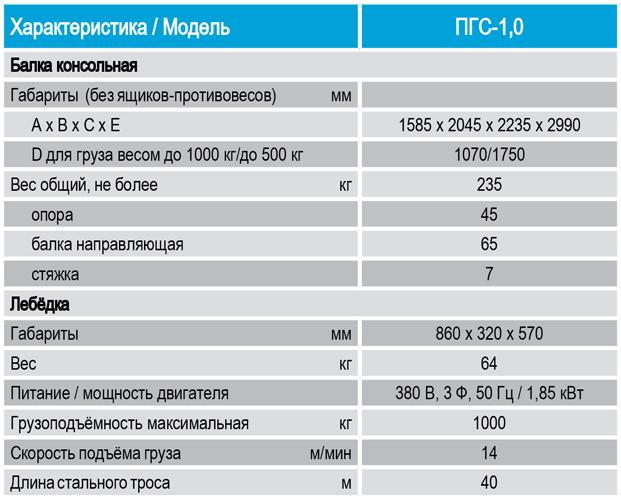Технические характеристики, показатели, параметры для подъемник грузовой строительный СПЕКТРУМ ПГС-1,0, кран балочно-консольный, подъемник консольный, кран в окно