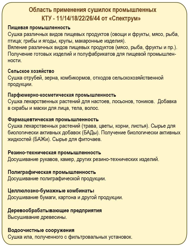 Primenenie KTU 11_44 ot Spektrum