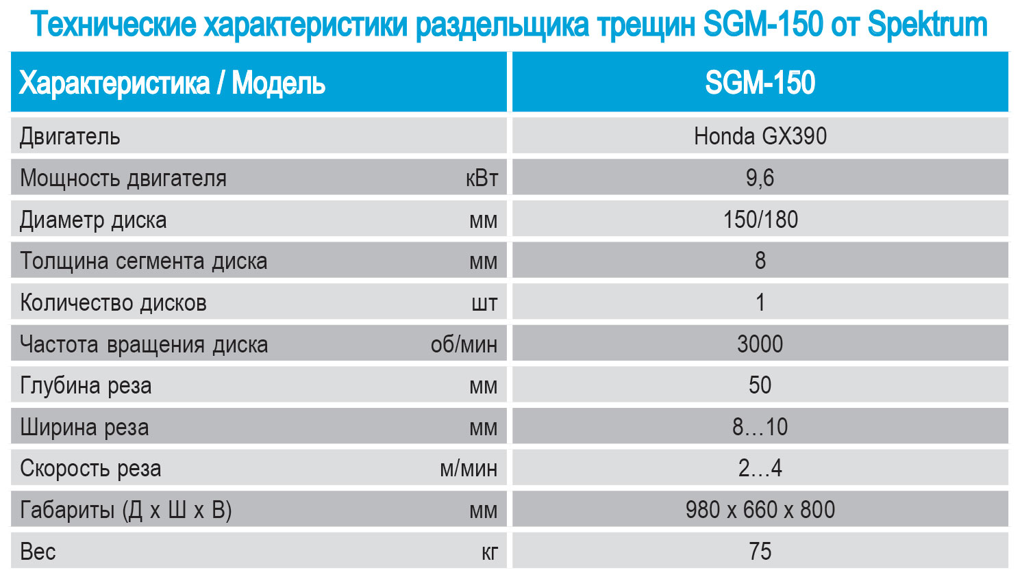 Razdelshchik treshchin  SGM 150 tekhnicheskije kharakteristiki v  Spektrum
