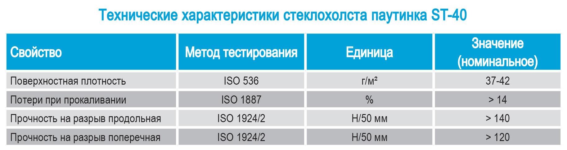 Spektrum ST-40, tekhnicheskije kharakteristiki