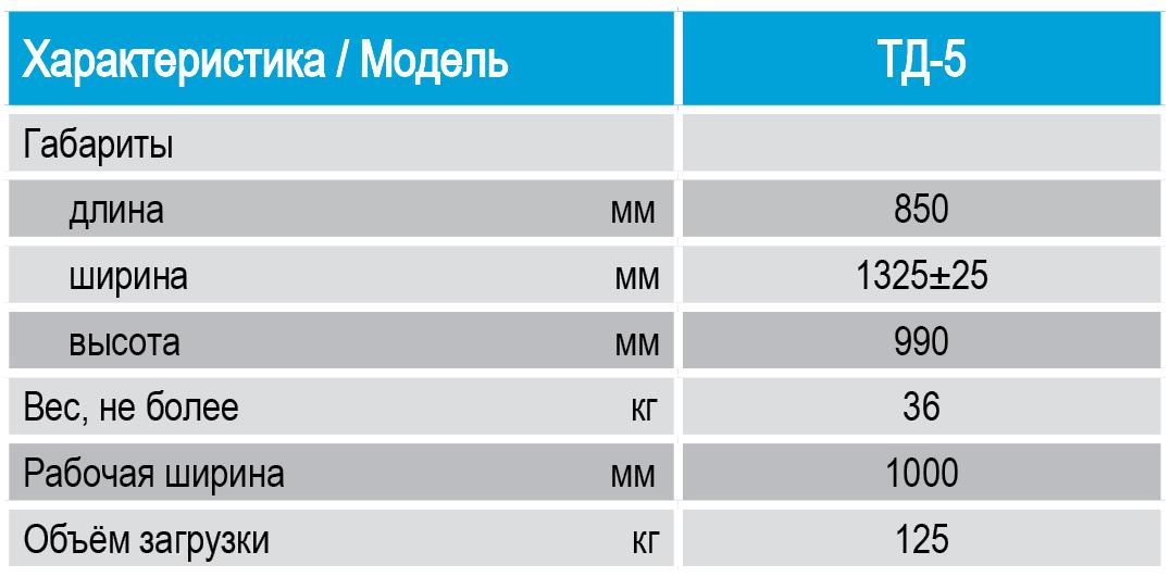 Технические характеристики, параметры, показатели тележки для топпингов, тележки дозатора Спектрум ТД-5