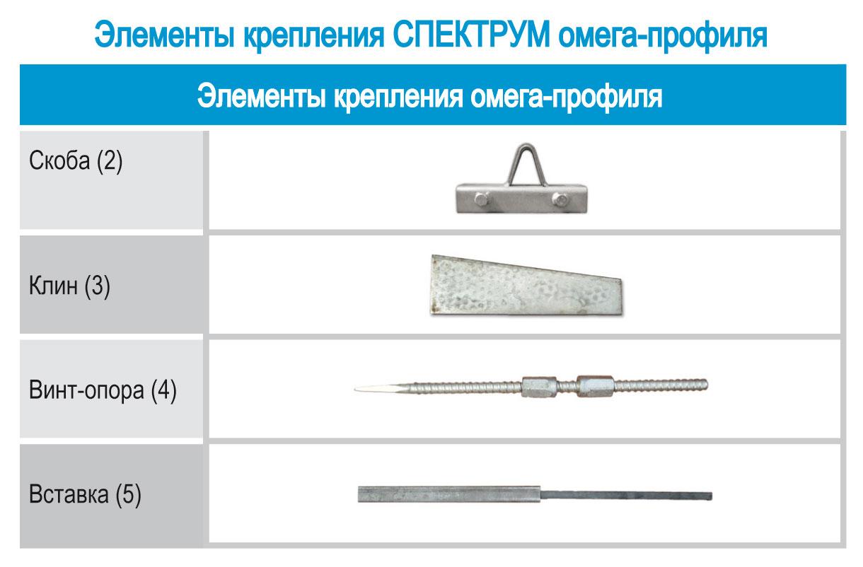 Профили для деформационных швов. Элементы крепления для омега профиля, альфа профиля от СПЕКТРУМ