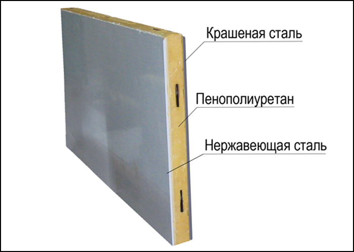 Sushilnaja kamera dlya sushilok konvektivnykh KTU 11/14/18/22/26/44 ot Spektrum