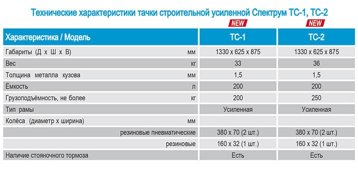 Tachka-TS_1_TS_2_Tekhnicheskije_kharakteristiki-2
