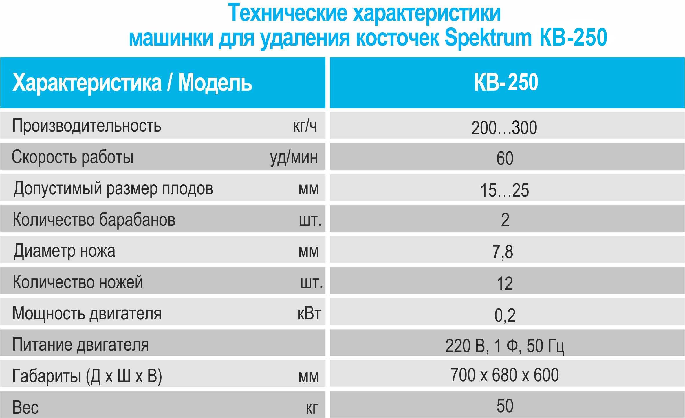 Технические характеристики машины для выбивания косточек КВ-250 от Спектрум