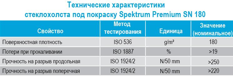 Tekhnicheskie kharakteristiki steklokholsta pod pokrasku SN 180 ot Spektrum