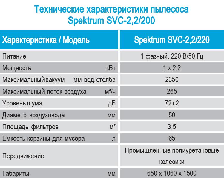 Tekhnicheskie kharakteristiki promyshlennogo pylesosa Spektrum SVC 2,2/220