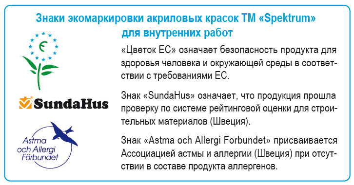 Znaki ekomarkirovki dlya krasok Spektrum Interior, sprosi tsenu v magazine Spektrum