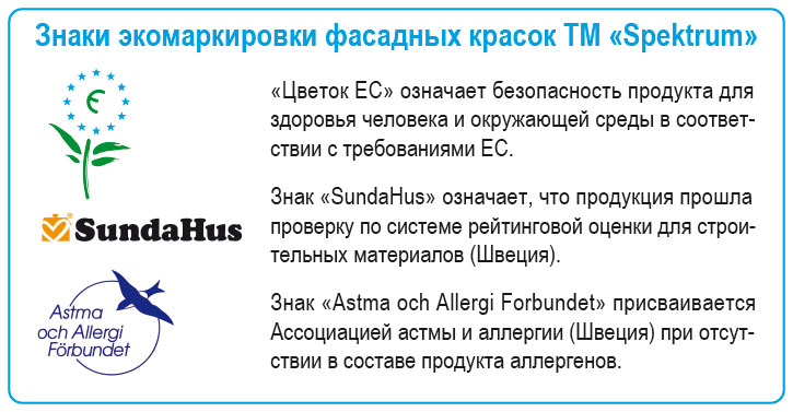 Znaki ekomarkirovki dlya kraski Spektrum Murfarg, uznaj tsenu v magazine Spektrum