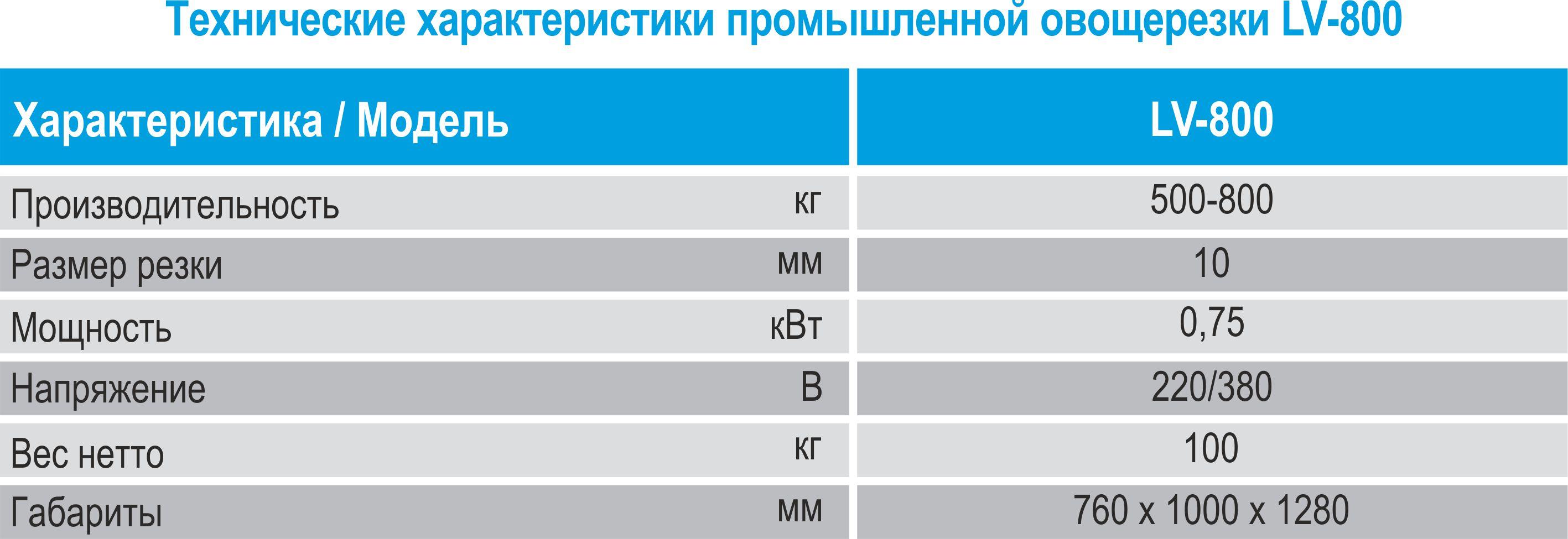 Tekhnicheskie kharakteristiki promyshlennoj ovoshcherezki LV 800 ot Spektrum